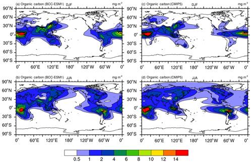 https://www.geosci-model-dev.net/13/977/2020/gmd-13-977-2020-f09