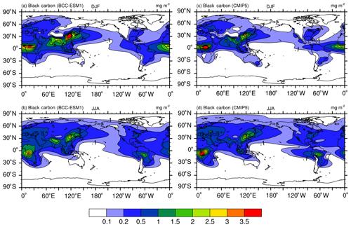 https://www.geosci-model-dev.net/13/977/2020/gmd-13-977-2020-f10