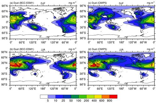 https://www.geosci-model-dev.net/13/977/2020/gmd-13-977-2020-f11