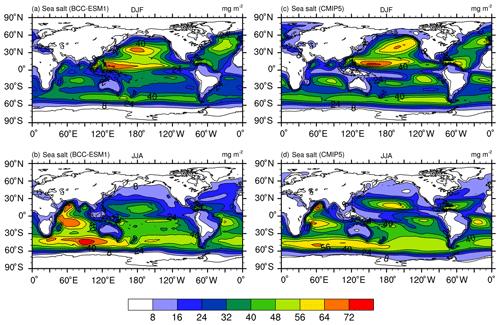 https://www.geosci-model-dev.net/13/977/2020/gmd-13-977-2020-f12