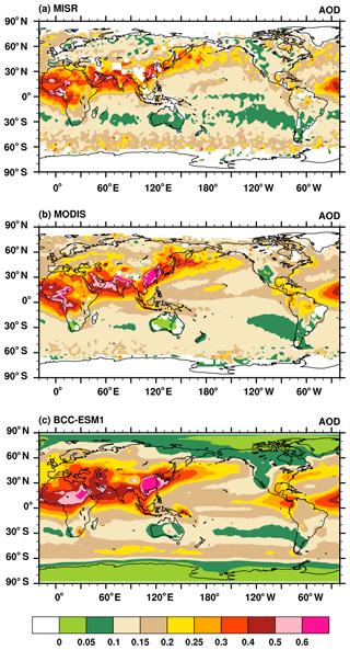 https://www.geosci-model-dev.net/13/977/2020/gmd-13-977-2020-f17